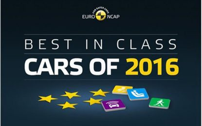 Euro NCAP acknowledges Best in Class of 2016
